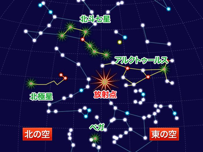 1月4日3時の放射点の位置(東京) (c)Weathernews Inc.